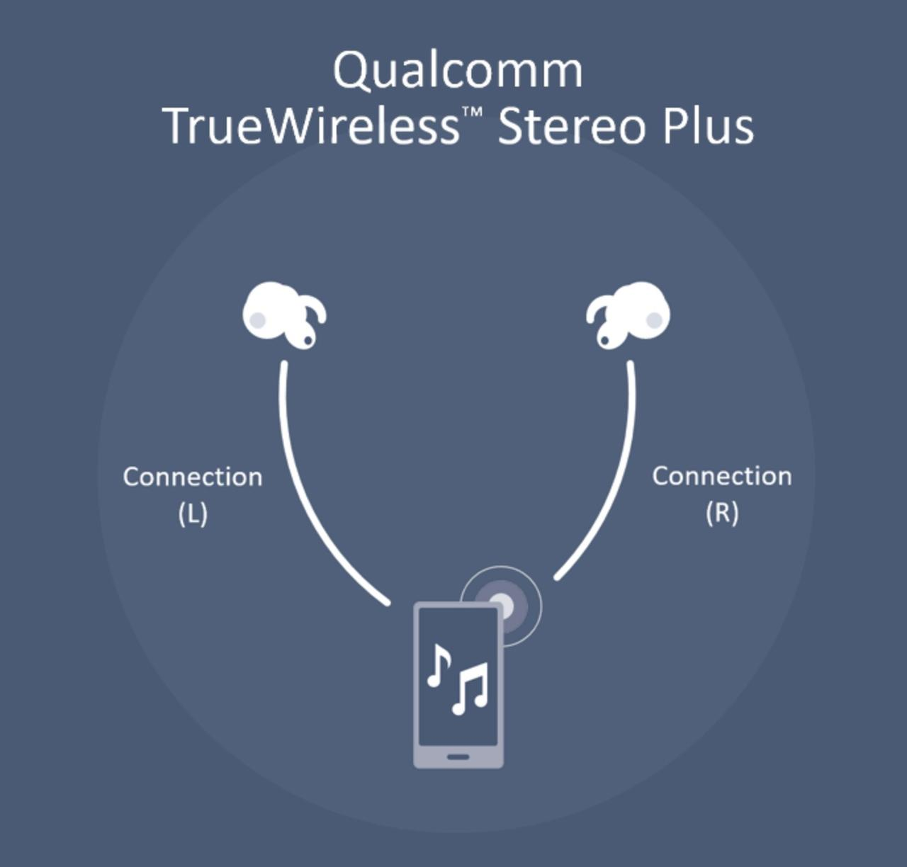 Qualcomm TrueWireless Stereo Plus