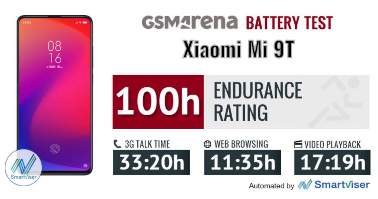 Mi 9TのGSM Arenaのバッテリーテスト結果は100h